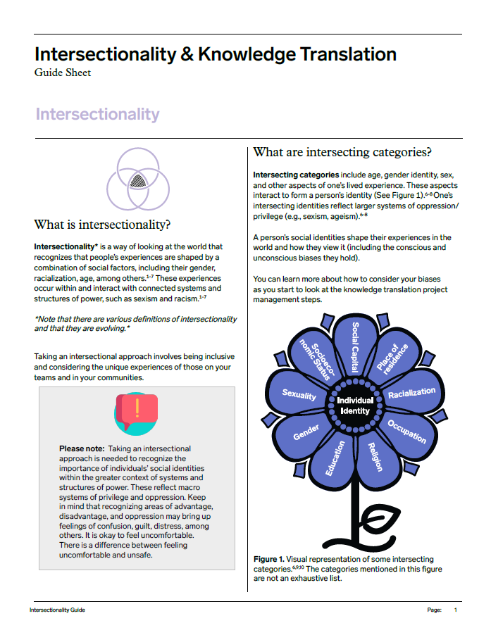 Intersectionality Guide one-pager